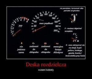 Deska rozdzielcza Opel